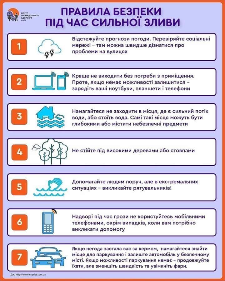 Безпека життєдіяльності | КЗ «Балаклійська спеціальна школа» Харківської  обласної ради